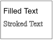 Canvas API fillText and strokeText example